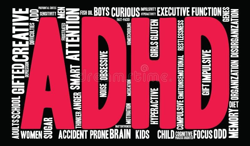 ADHD-Wort-Wolke stock abbildung