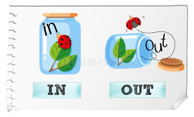 Adjetivos opostos dentro e para fora ilustração do vetor