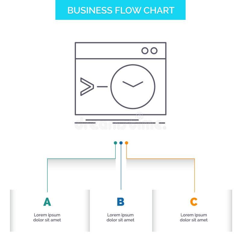 Admin, Befehl, Wurzel, Software, Terminalgeschäfts-Flussdiagramm-Entwurf mit 3 Schritten r lizenzfreie abbildung