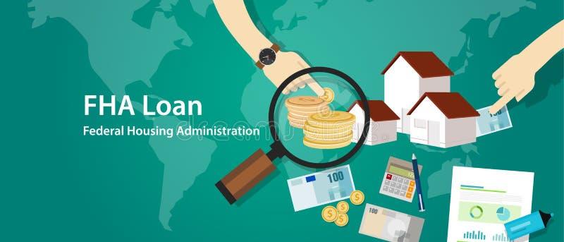 A administração de alojamento federal do empréstimo de FHA ilustração do vetor