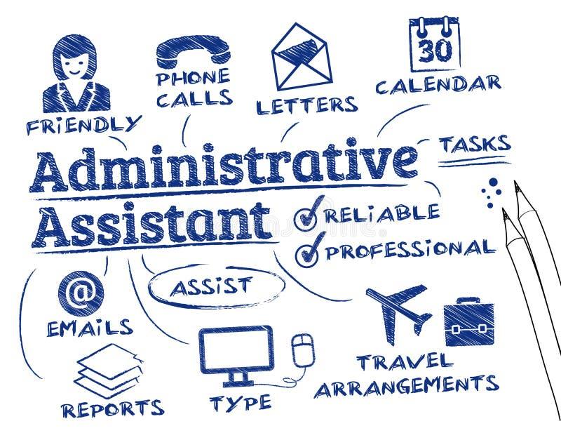 Administracyjny asystent ilustracja wektor
