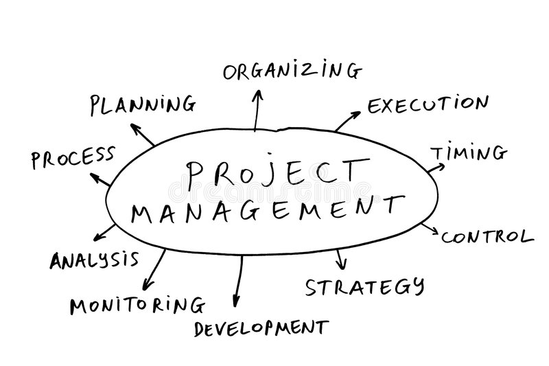administrationsprojekt stock illustrationer