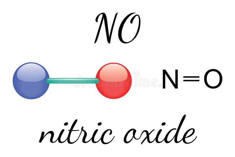 ŻADNY azotowego tlenku molekuła ilustracja wektor