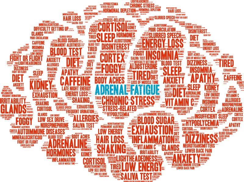 Adrenale Ermüdungs-Wort-Wolke stock abbildung