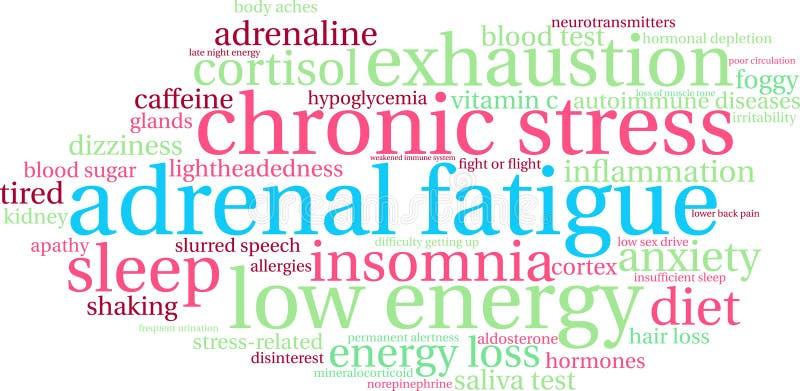 Adrenale Ermüdungs-Wort-Wolke lizenzfreie abbildung