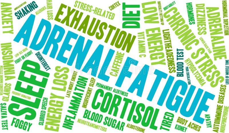 Adrenale Ermüdungs-Wort-Wolke vektor abbildung