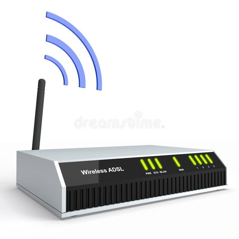 ADSL bezprzewodowy router