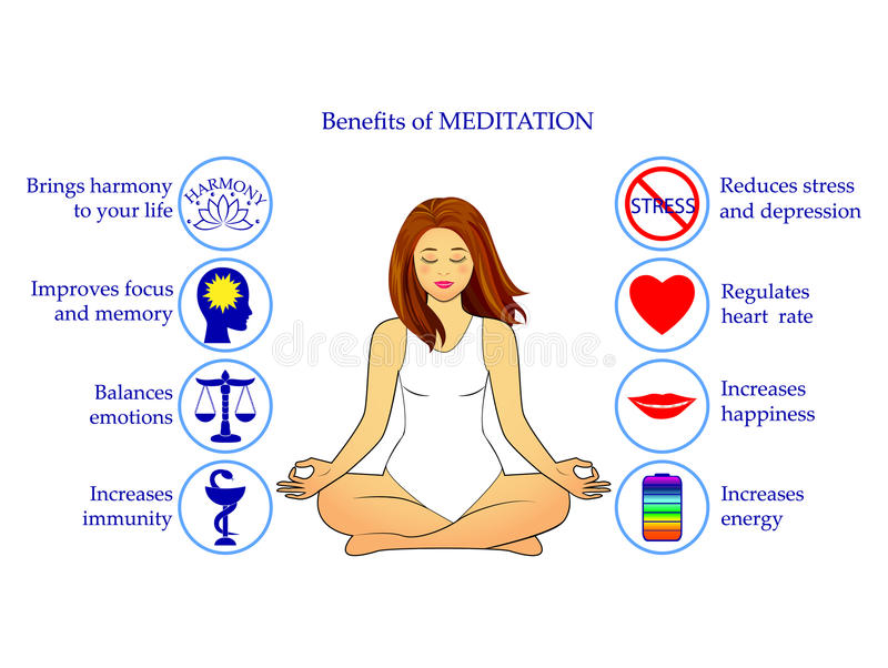 Advantages and benefits of meditation. Information icons vector illustration