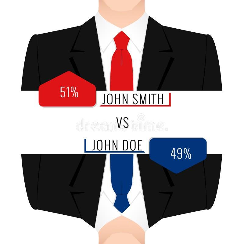 Adversaires politiques, compte de vote illustration stock