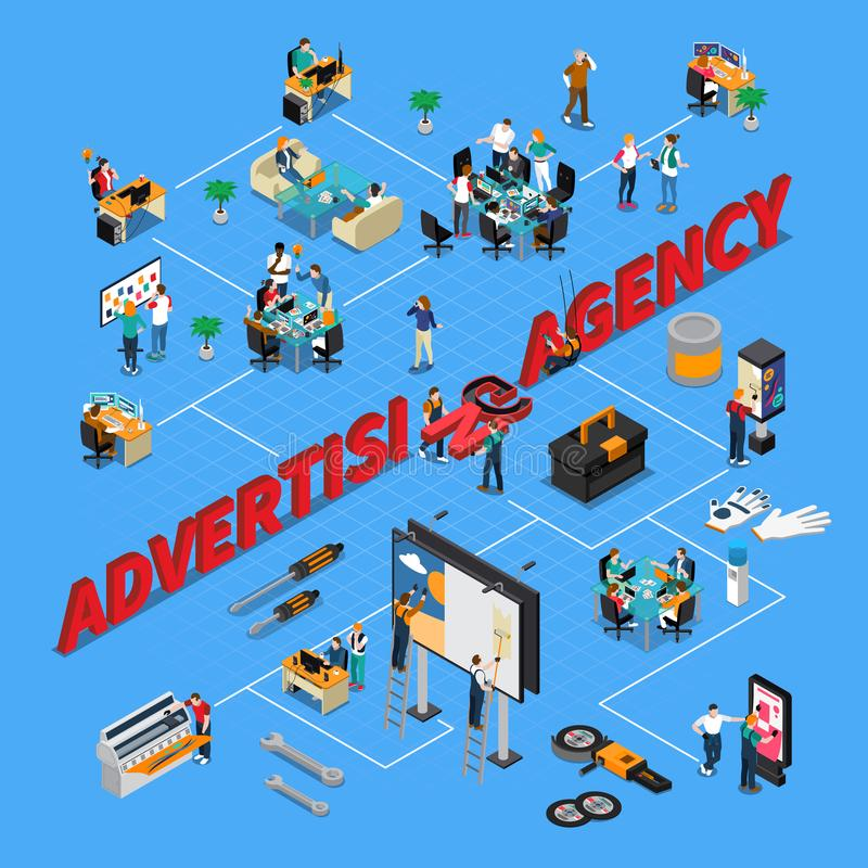 Advertising Agency Isometric Flowchart. On blue background with staff during work, print equipment, pasting billboards vector illustration vector illustration