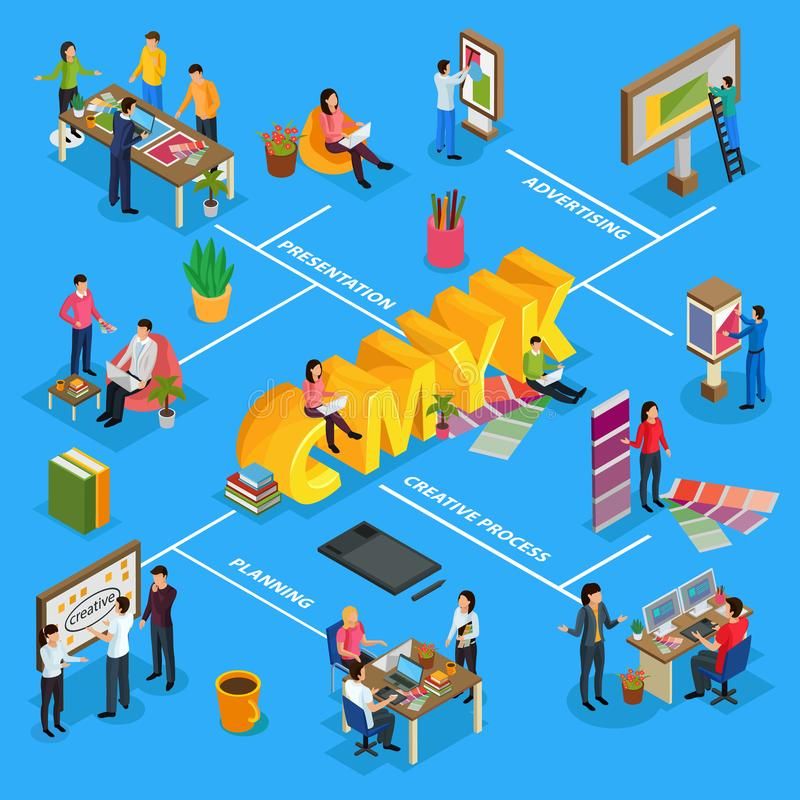 Advertising Agency Isometric Flowchart. With project presentation, creative team, designer, billboards on blue background vector illustration stock illustration