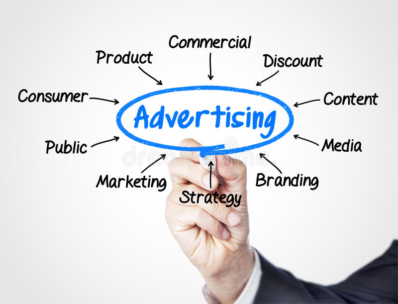 Advertising royalty free stock image