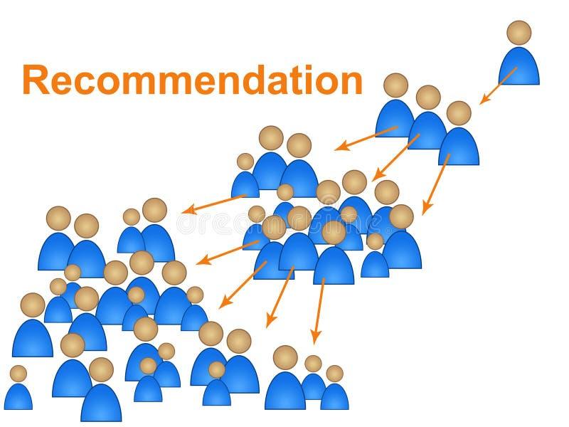 Adviseer de Aanbevelingen Vouched voor en Bevestiging toont stock illustratie