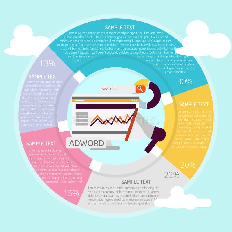 Adword aktion Infographic vektor illustrationer