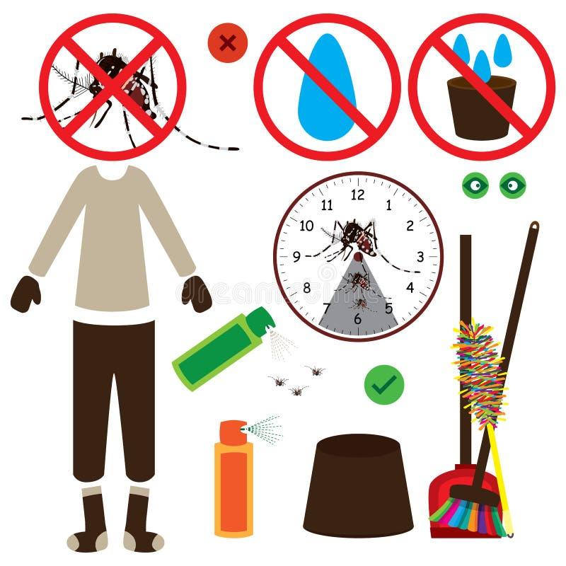 Aedes Albopictus zapobiega set ilustracji