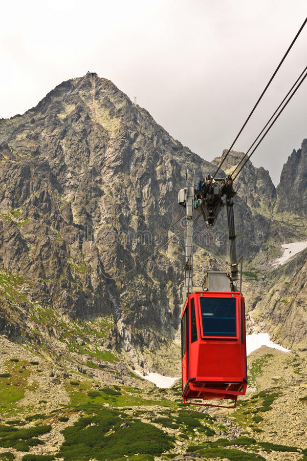 Download Aerial tram stock image. Image of background, summer - 25969289