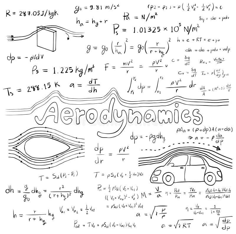 Aerodynamiklagteori och matematisk formel för fysik vektor illustrationer