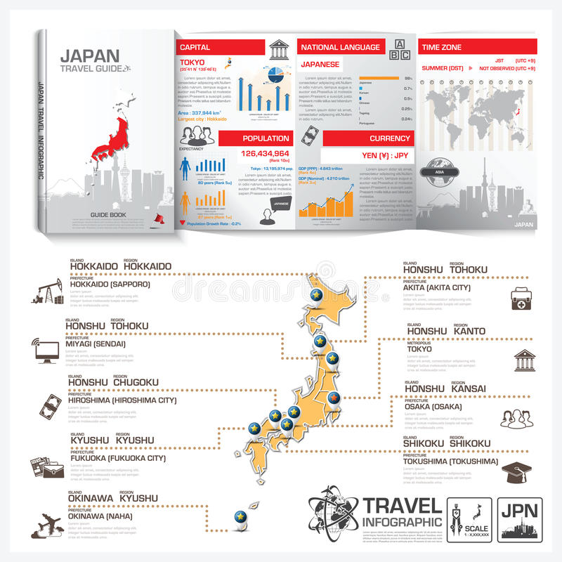 Affär Infographic för Japan loppresehandbok med översikten vektor illustrationer
