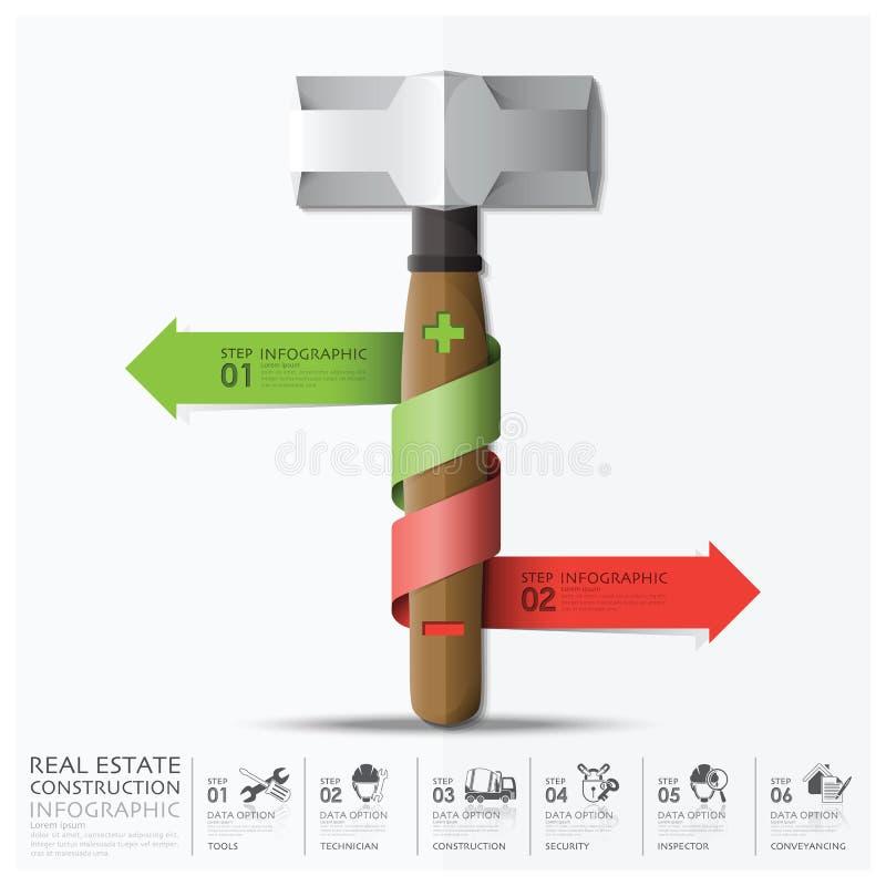 Affär och Real Estate konstruktion Infographic royaltyfri illustrationer
