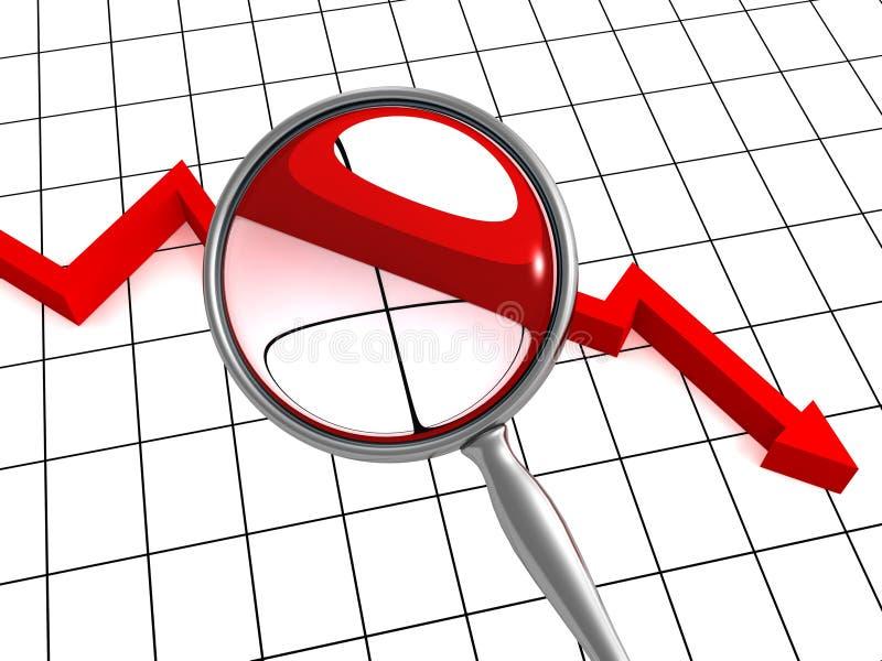 Affären chart ner grafen med förstoringsapparat royaltyfri illustrationer
