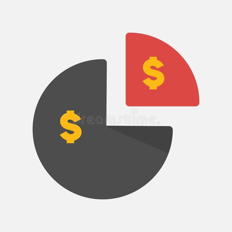 Affärs-, bankrörelse- och finanssymbol, kapacitet för affär för pajdiagram med dollarvalutatecknet stock illustrationer