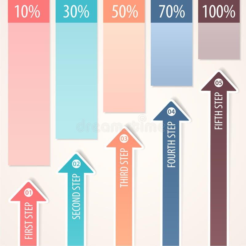 Affärsbaner, färgrika pilar. Data graf stock illustrationer