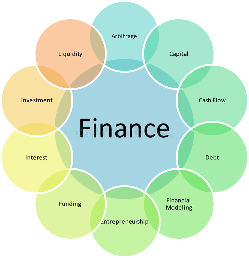 affärsdelar diagram finans royaltyfri illustrationer