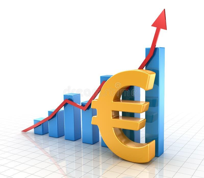 Affärsdiagram med eurosymbol och finansbegrepp royaltyfri illustrationer