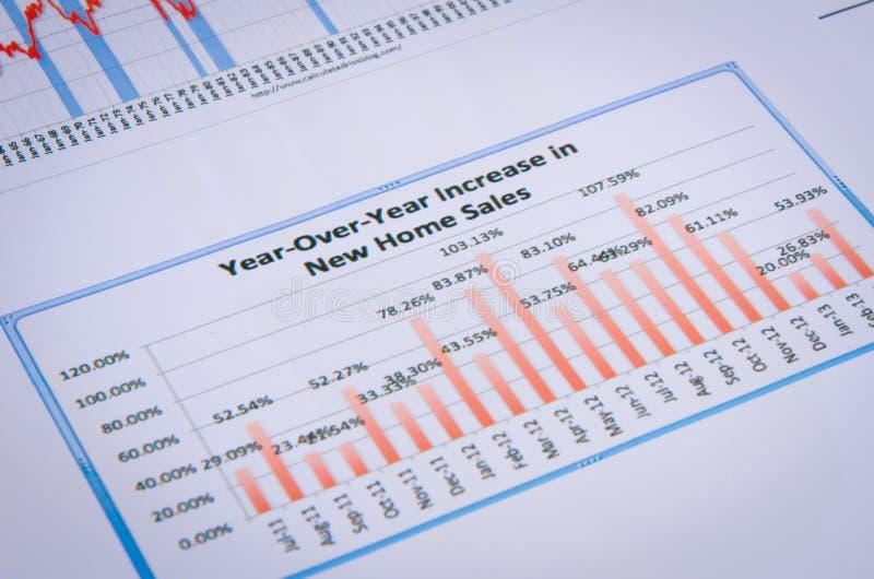 Affärsdiagram och grafer arkivbilder