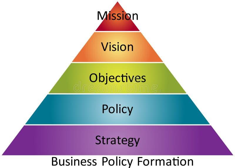 affärsdiagrampolitik royaltyfri illustrationer