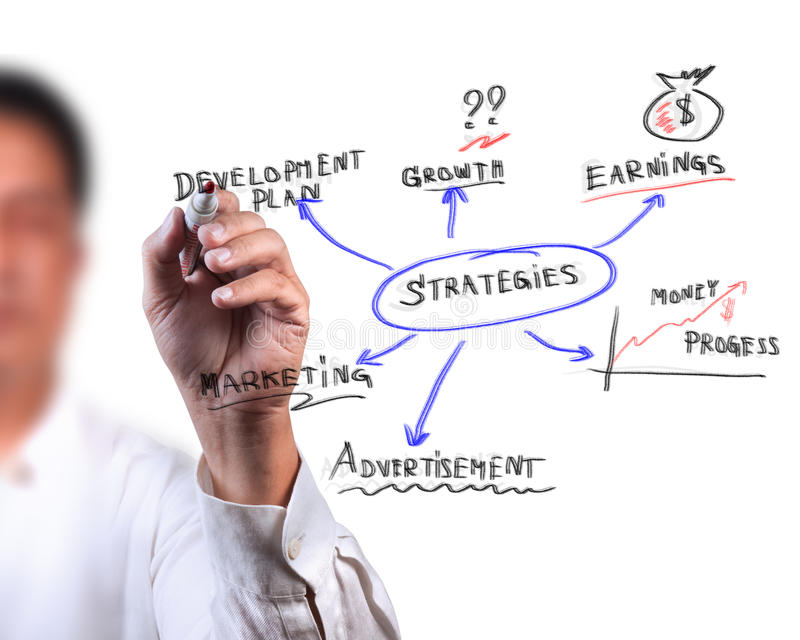 affärsdiagramstrategi royaltyfri foto