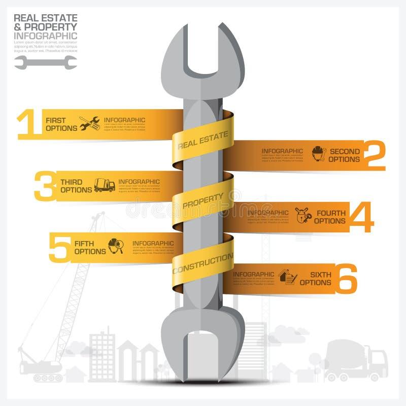 Affärsegenskap och Real Estate konstruktion Infographic med royaltyfri illustrationer