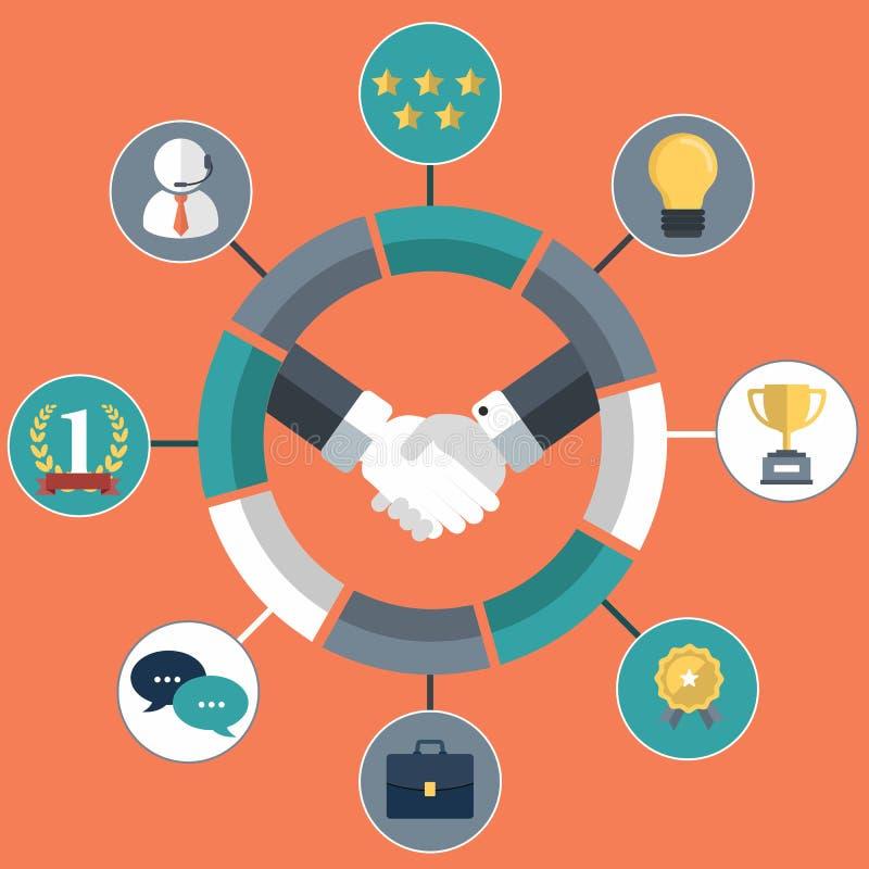 Affärsförhållande, begrepp för kundförhållandeledning System för att klara av växelverkan med kunder royaltyfri illustrationer