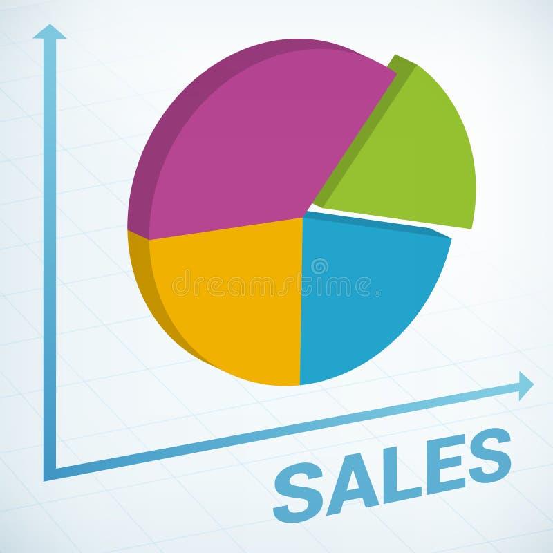 Affärsförsäljningsdiagram stock illustrationer