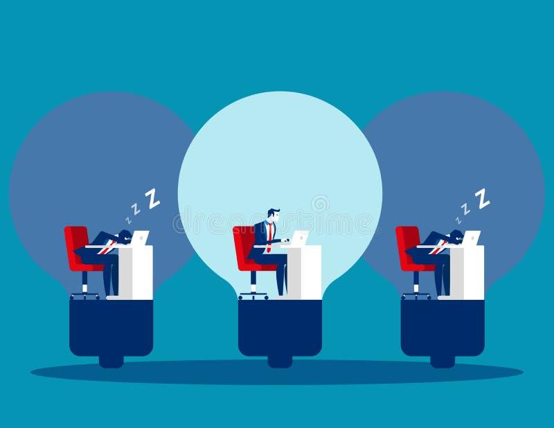 Affärsfolk och funktionsduglig effektivitet Illustration f?r begreppsaff?rsvektor Plan teckendesign Sova och att koppla av vektor illustrationer