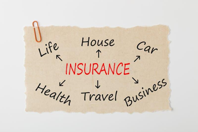 Affärsidé för lopp för bil för försäkringlivhus vård- arkivbilder