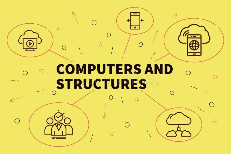 Affärsillustration som visar begreppet av datorer och struc royaltyfri illustrationer