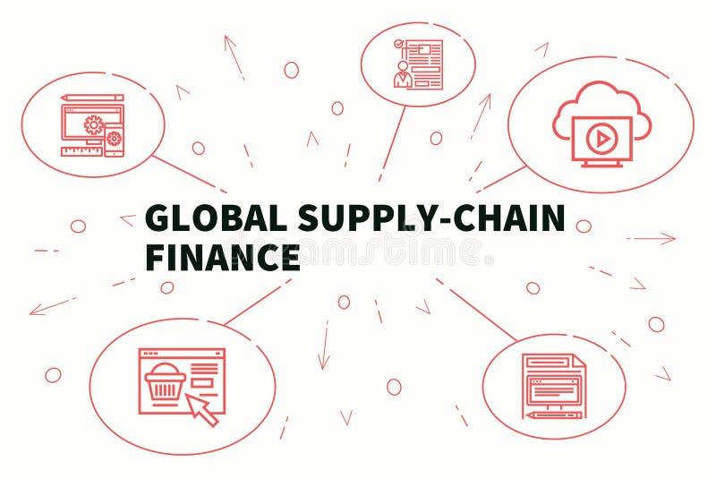 Affärsillustration som visar begreppet av den globala distributionskedjan stock illustrationer