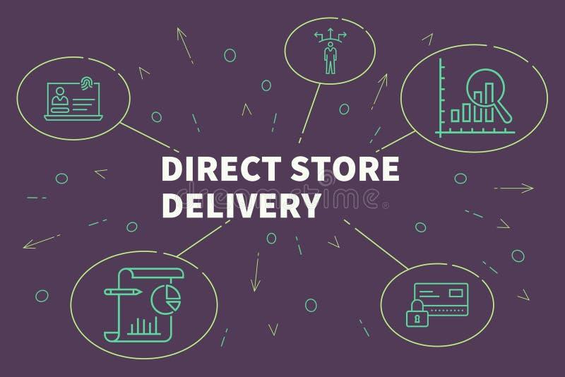 Affärsillustration som visar begreppet av direkt lagerdeliverz stock illustrationer