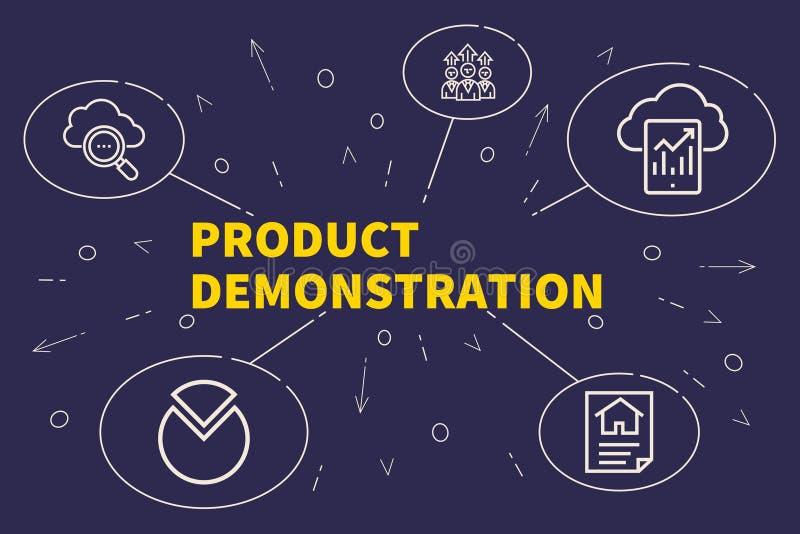 Affärsillustration som visar begreppet av produktdemonstratien stock illustrationer
