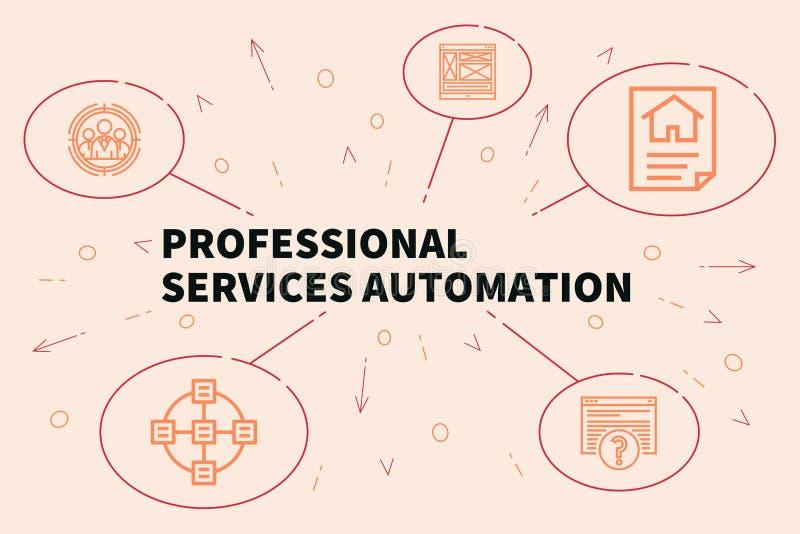 Affärsillustration som visar begreppet av yrkesmässigt servic vektor illustrationer