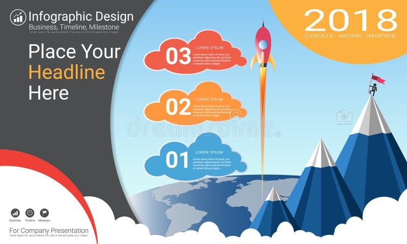 Affärsinfographicsmall, milstolpetimeline eller färdplan med alternativ för processflödesdiagram 3 royaltyfri illustrationer