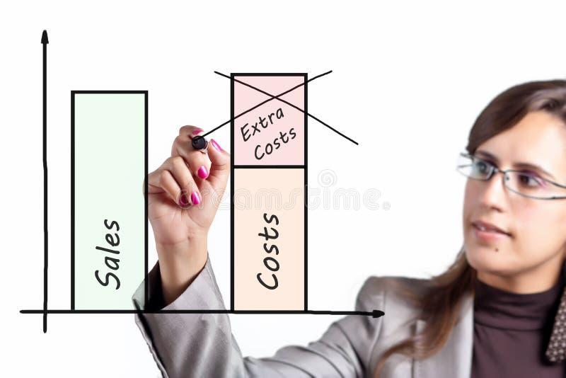 affärskostnader förminskar kvinnan arkivfoto