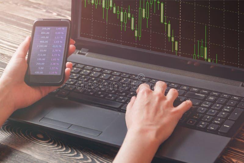 Affärskvinna med det smarta diagrammet för telefonshowfinansmarknad, diagram för bärbar datorshowfinansmarknad, aktiemarknadbegre royaltyfri fotografi