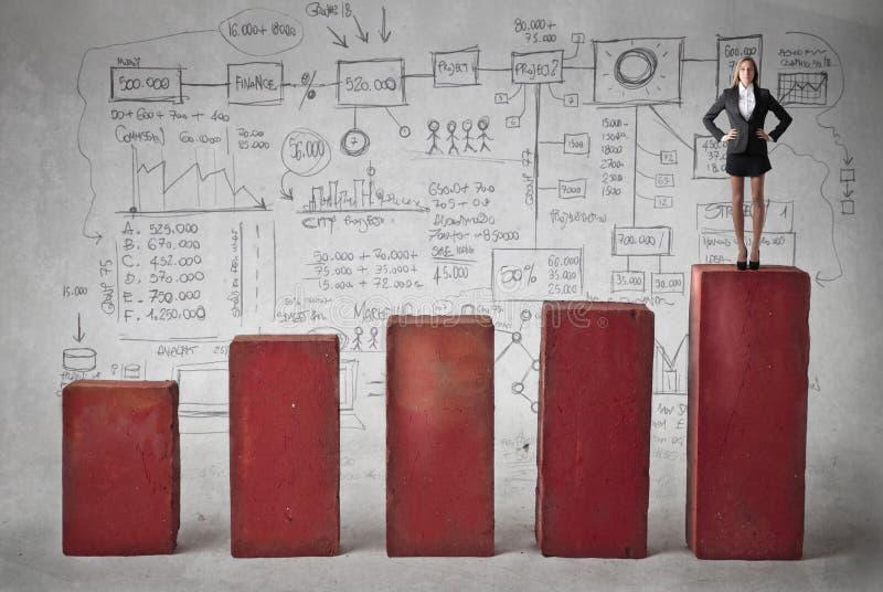 Affärskvinna på överkanten av diagrammet arkivfoton
