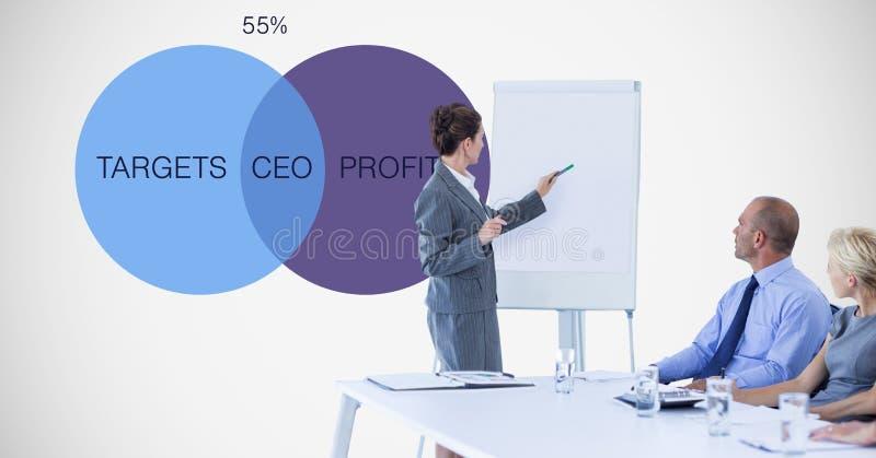 Affärskvinna som ger presentation till kollegor vid diagram stock illustrationer