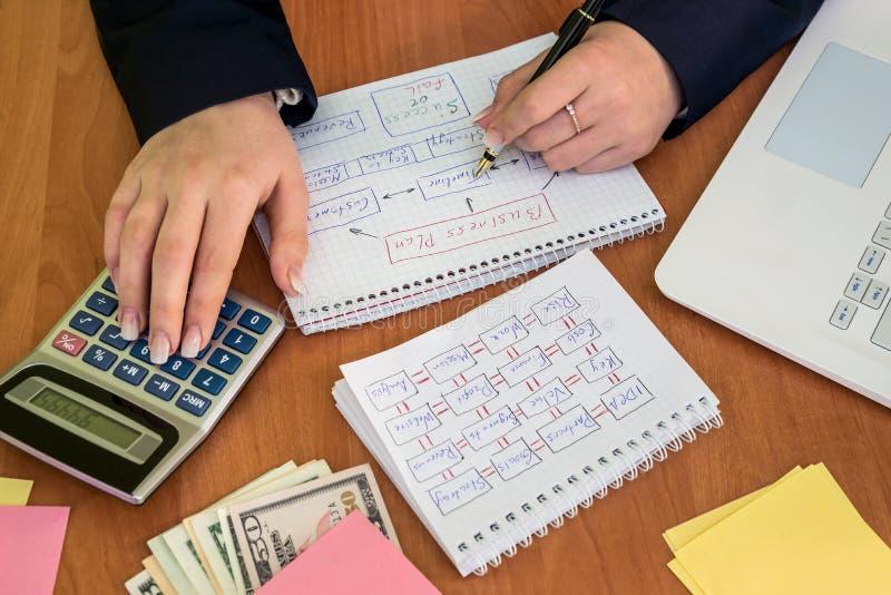 Affärskvinna som planerar strategi av aktivitet arkivbilder