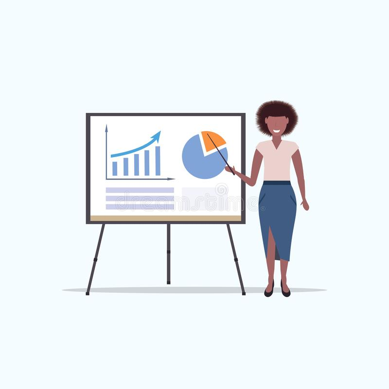 Affärskvinna som presenterar en ekonomisk graf på ett flip-schema, afrikansk amerikansk affärskvinna som gör presentationskoncept stock illustrationer