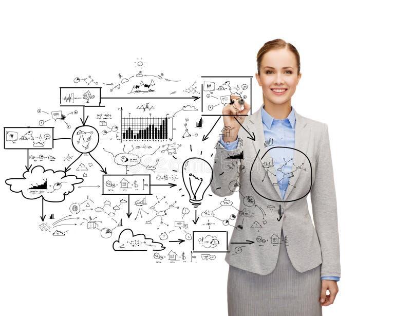 Affärskvinna som skriver stort plan på den faktiska skärmen stock illustrationer