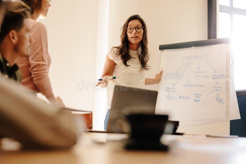 Affärskvinna under bräderum för presentation i regeringsställning arkivfoto